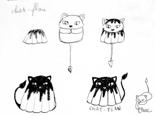Recherches de logo Chat-Flan